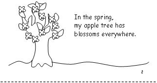 picture regarding Apple Life Cycle Printable identified as Apple Everyday living Cycle Emergent Reader