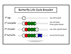 Butterfly Life Cycle Beaded Brac