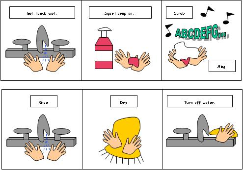 graphic relating to Free Printable Hand Washing Posters called Hand Washing Poster Print the