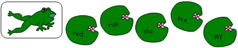 Frog Lily Pad Template Jump The Frog From Lily Pad to